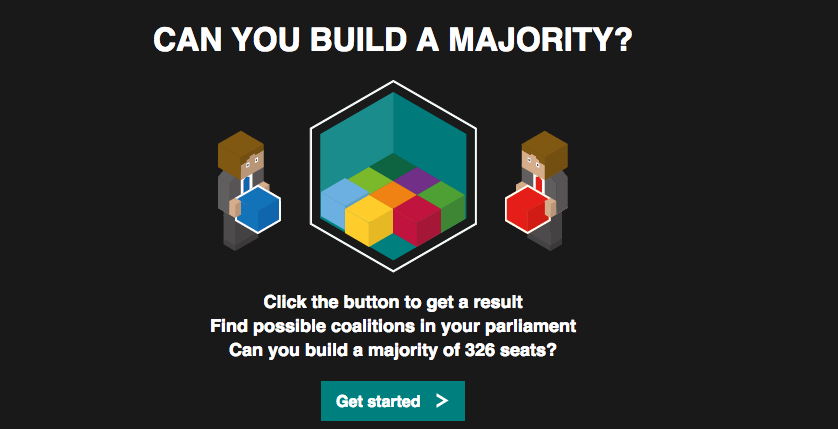 Can You Build A Majority?
