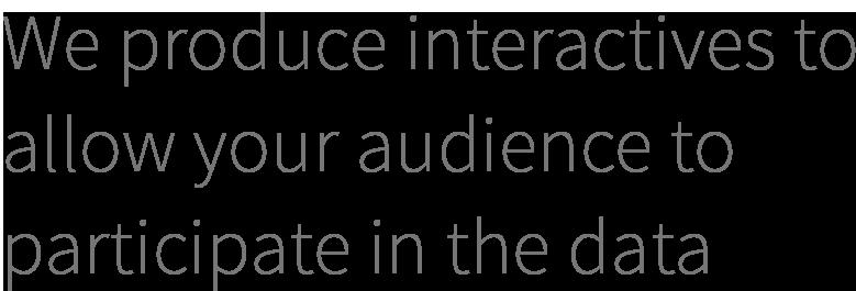 Interactive text