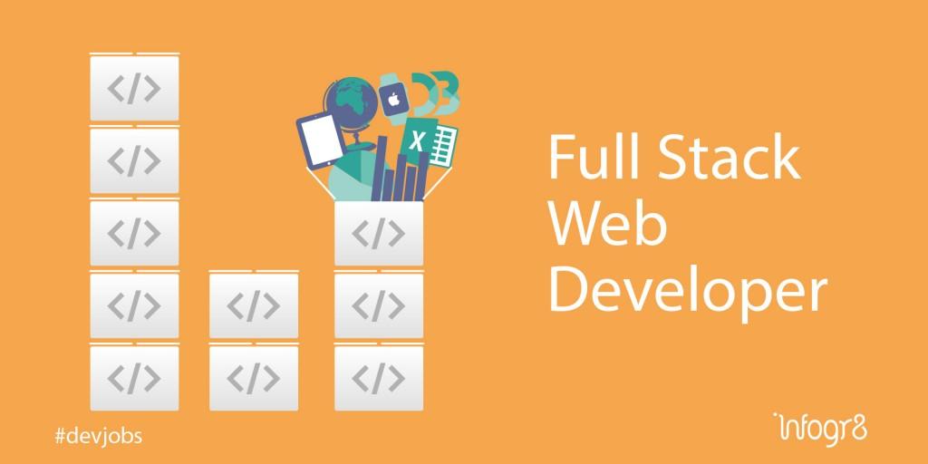Dev-Job-001-1024x512