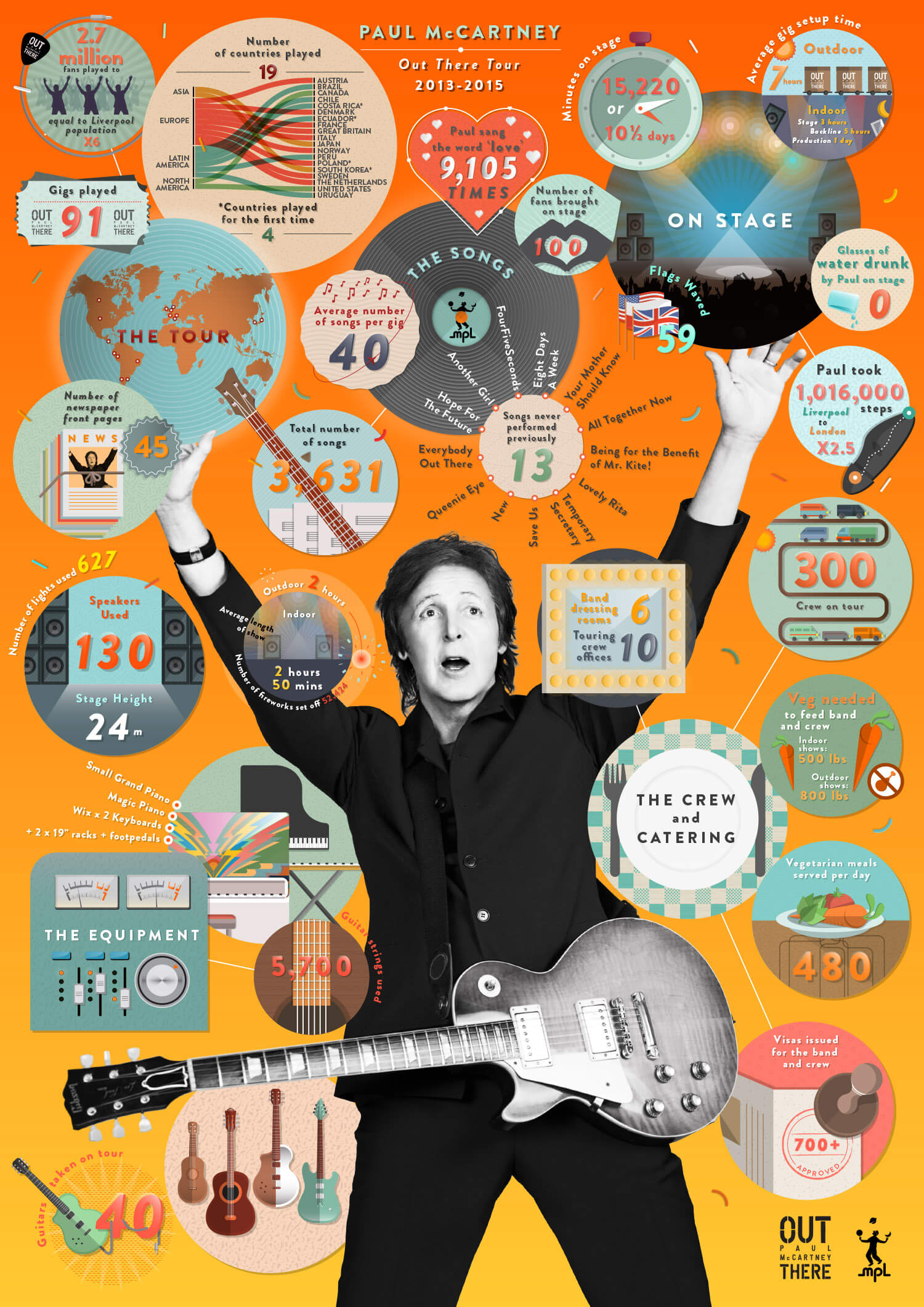 OUT_THERE Infographic 4