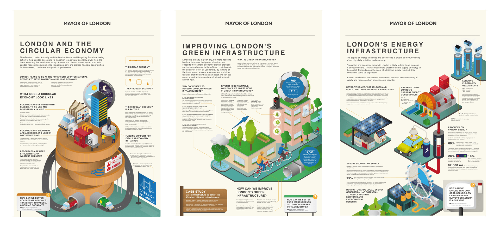 London infastructure plan