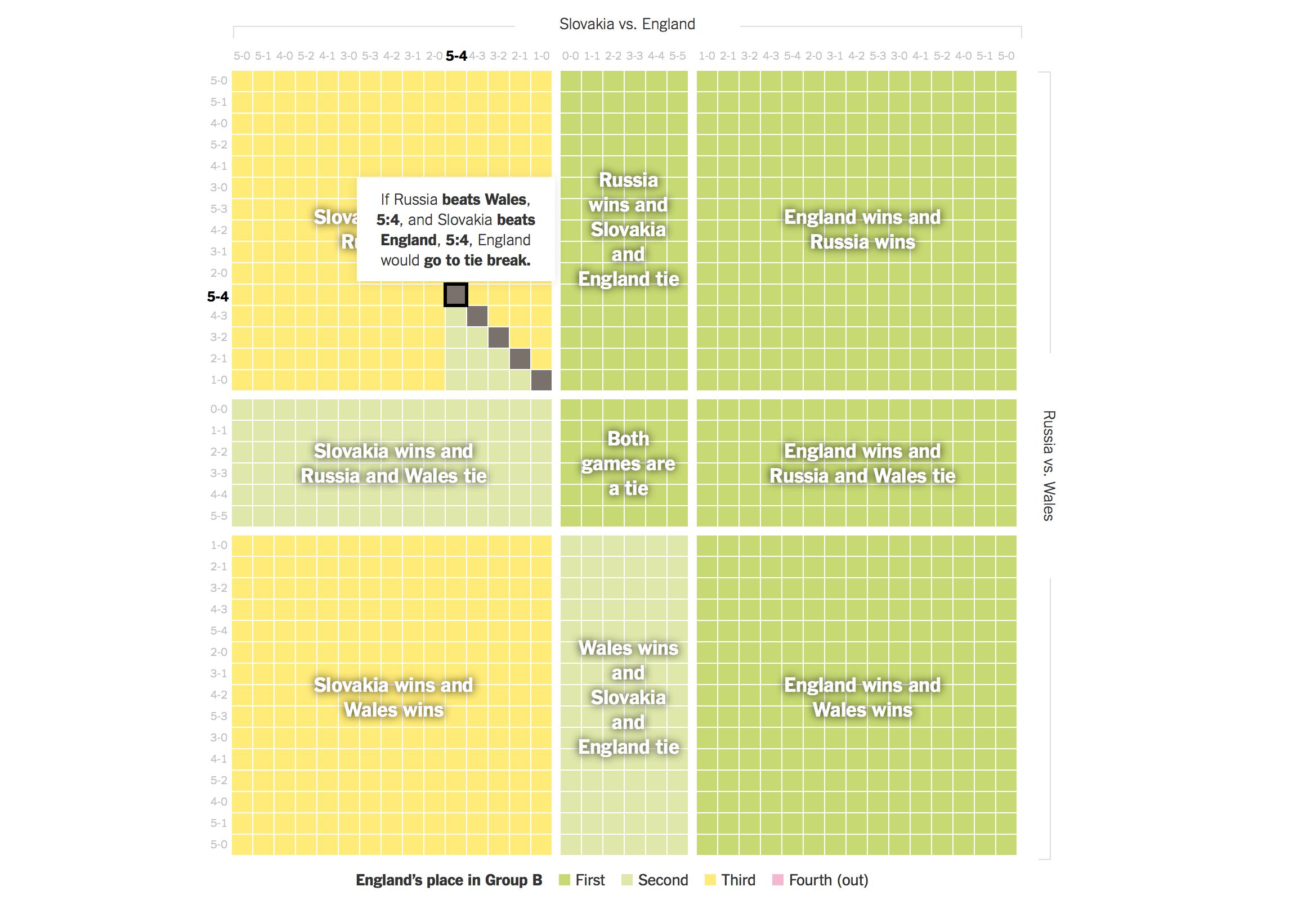 Euro 2016 interactie module