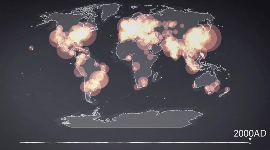 6000 years of urbanisation