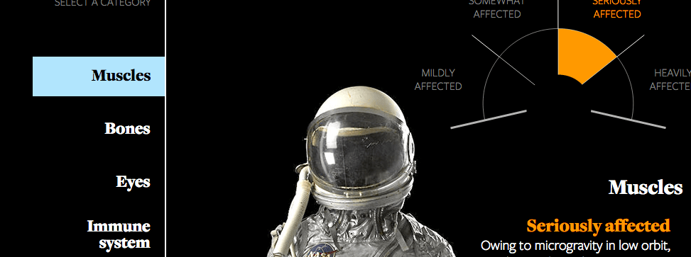 effect of space astronauts