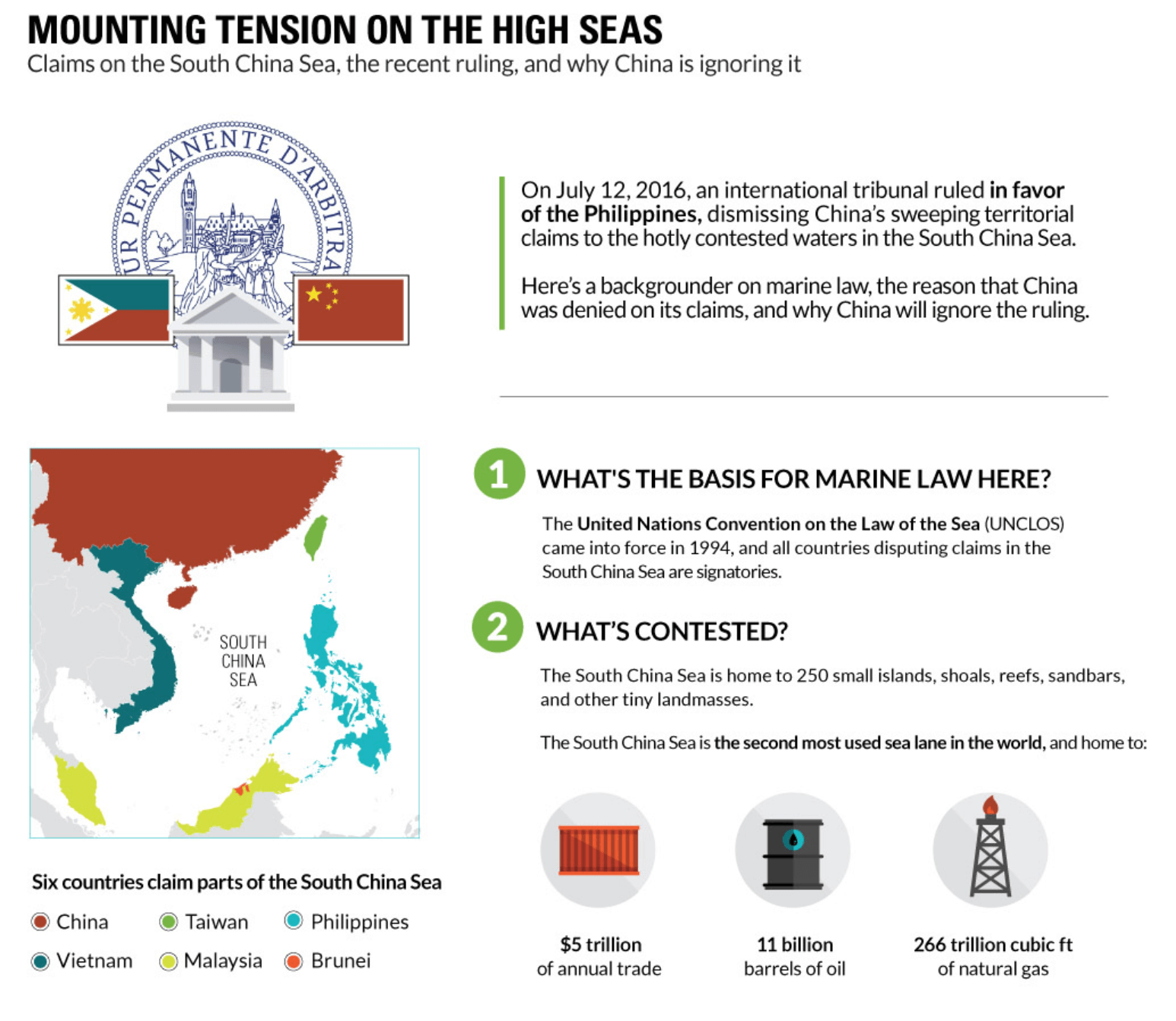 south china sea business insider infographic
