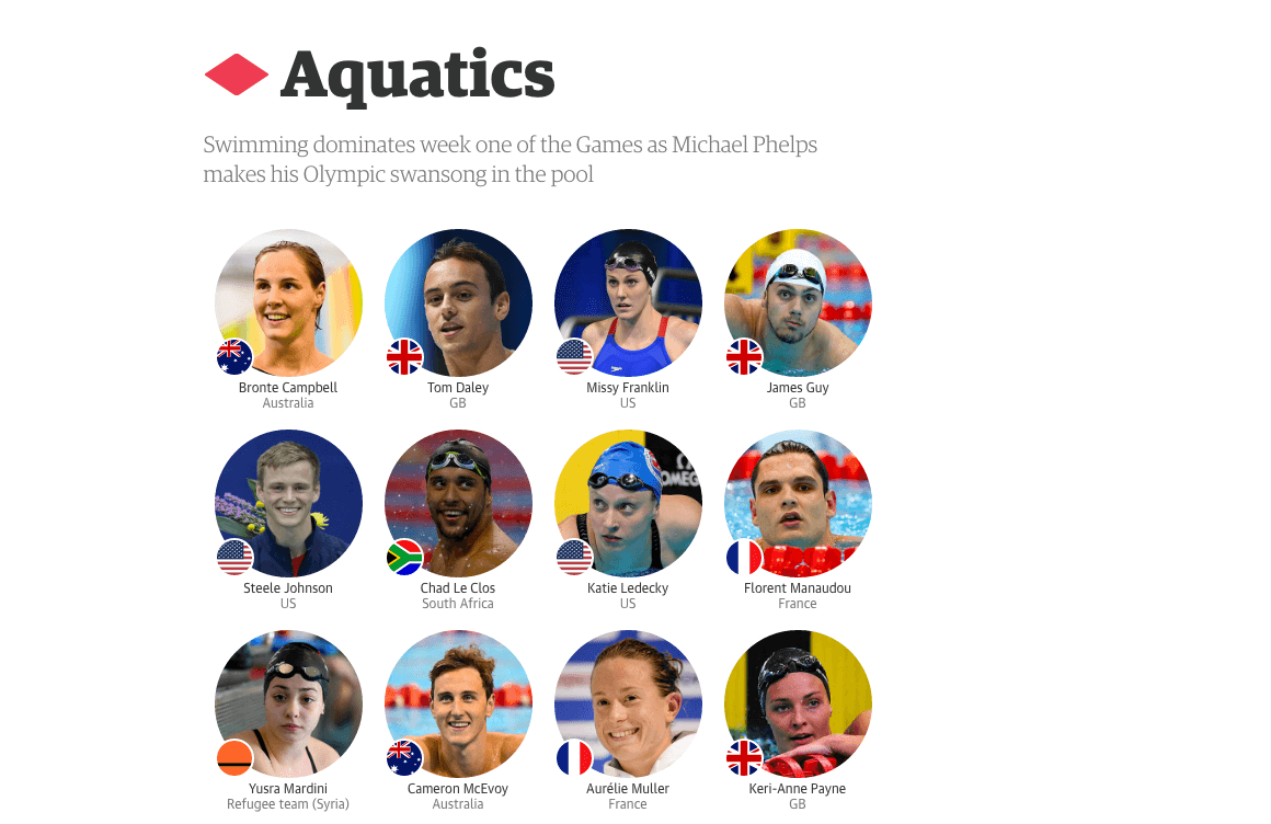 the guardian olympians to watch rio 2016