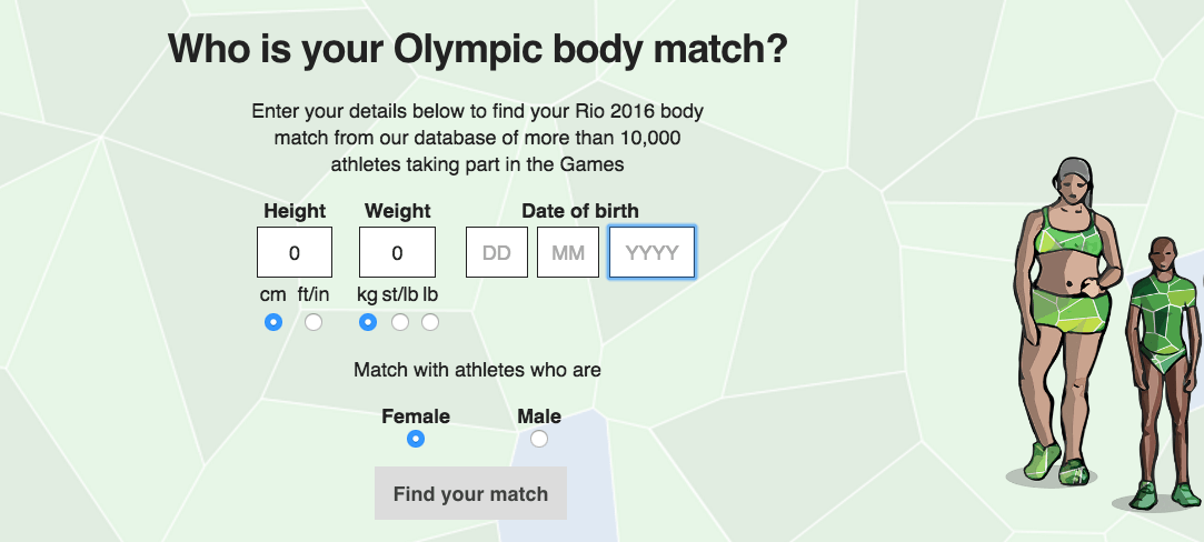 rio 2016 olympic body match athletes