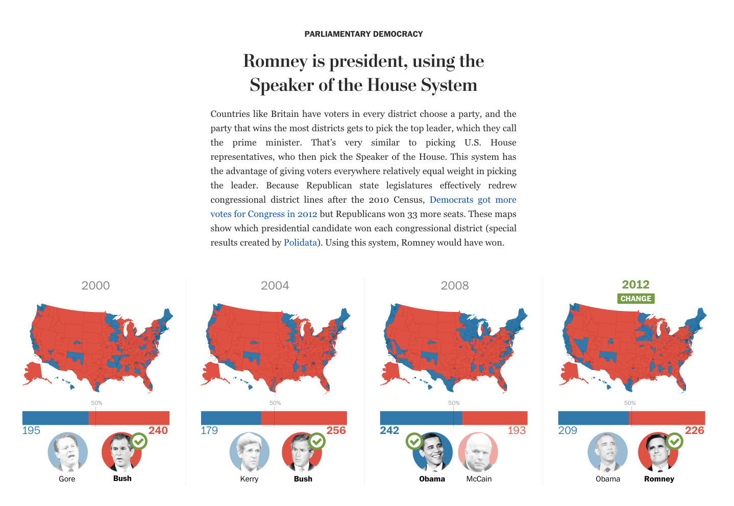difference in voting system