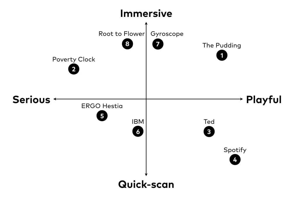 quad-chart-edit