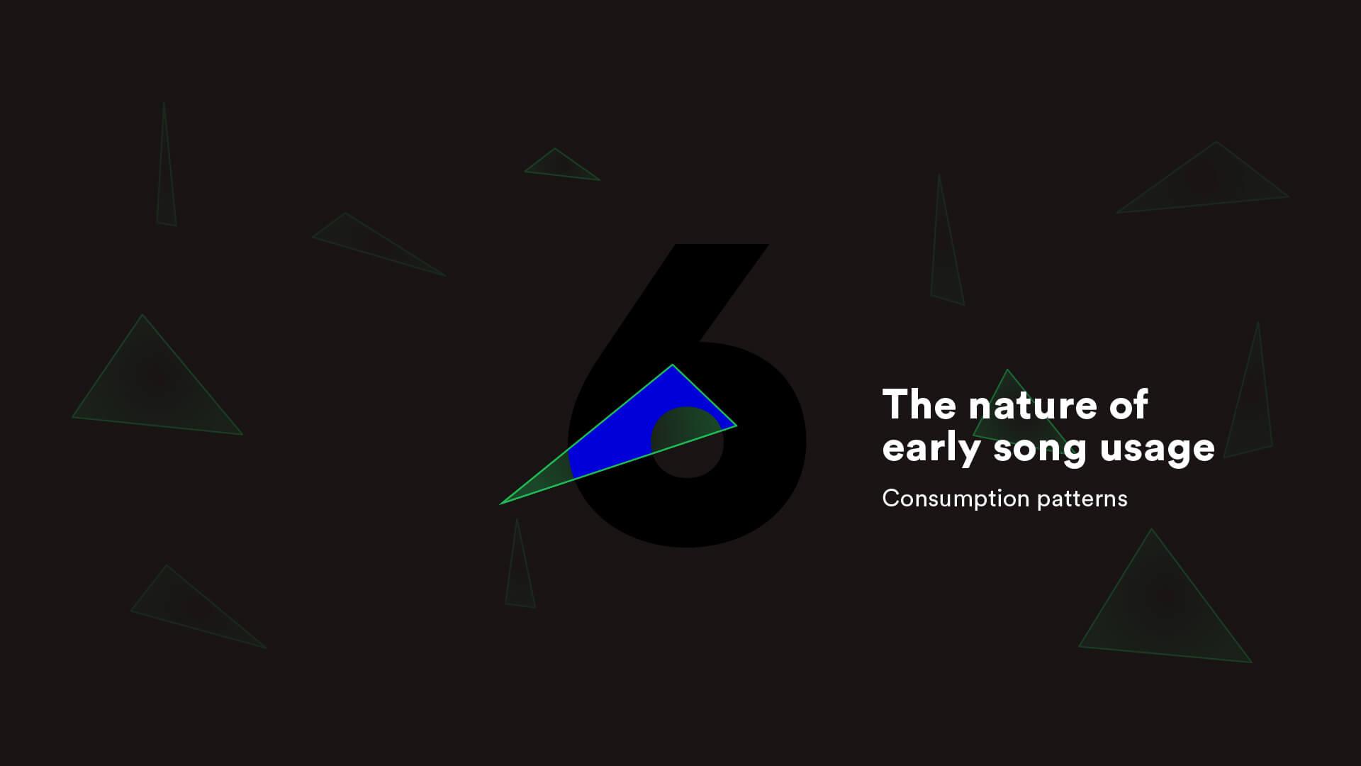 Spotify - infogr8